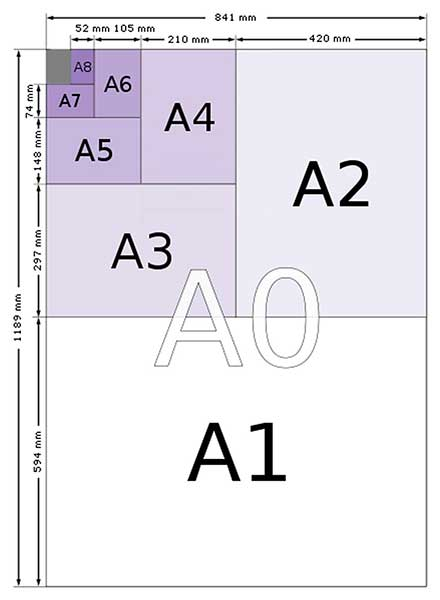 Table of A series paper sizes